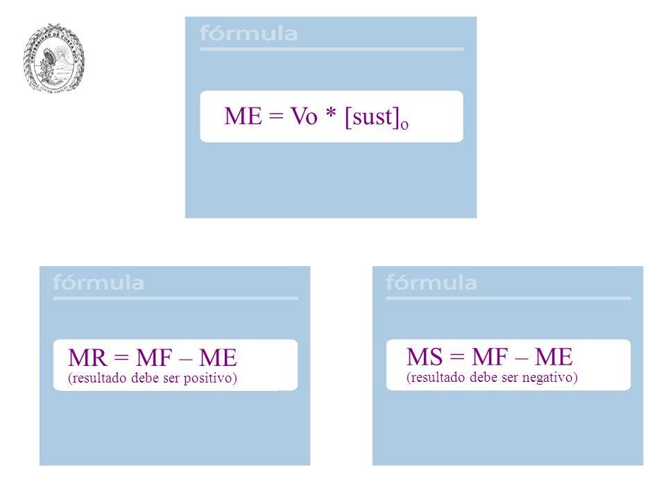 ME = Vo * [sust]o MR = MF – ME (resultado debe ser positivo) MS = MF – ME (resultado debe ser negativo)